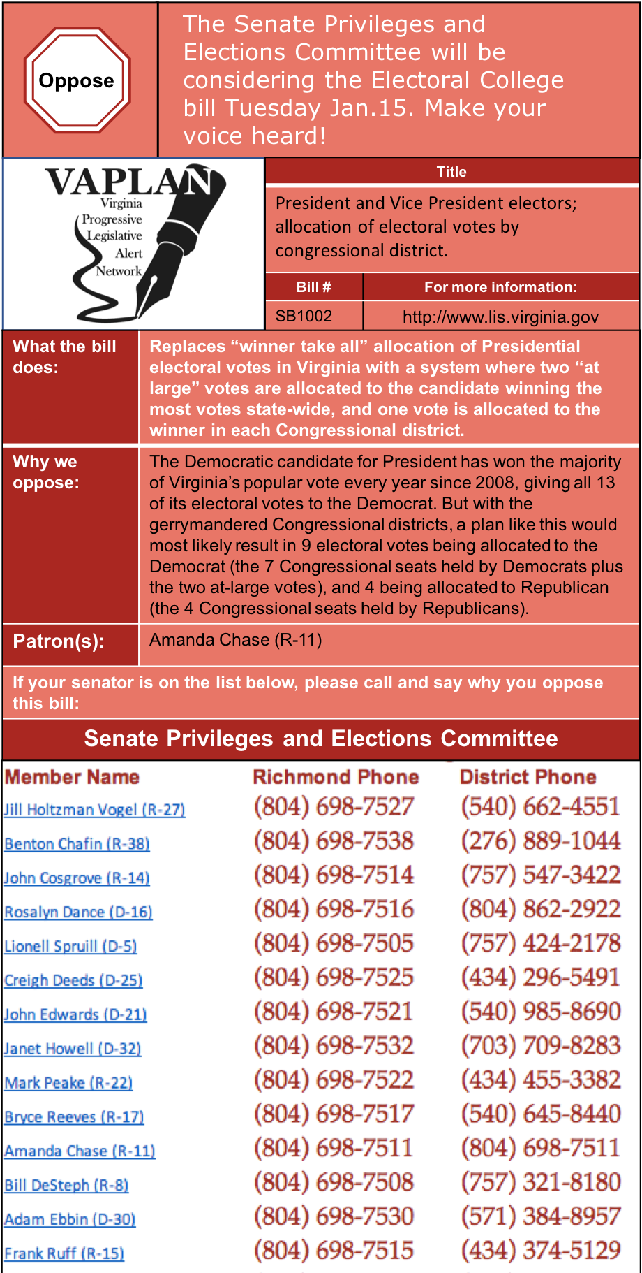 ALERT: Oppose Electoral College Change (SB1002) in Senate Privileges and Elections